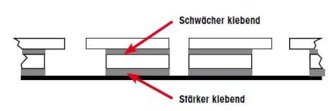 """Klebepunkte mit unterschiedlich stark haftenden Seiten, 25 mm Ø, """"MIXIS"""""""